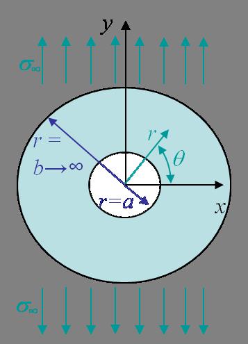 linear elastic fracture mechanics pdf